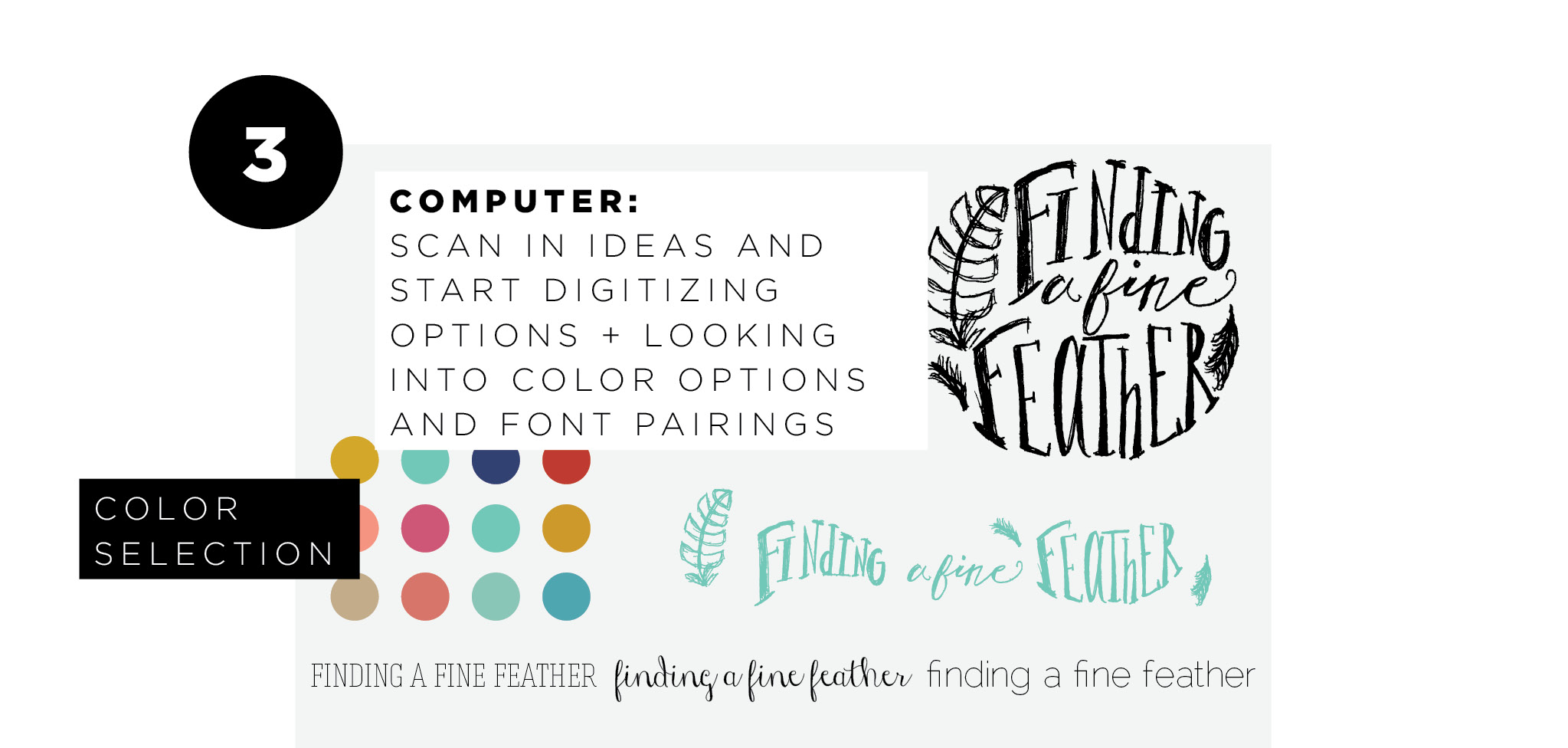 Logo design process infographic step 3