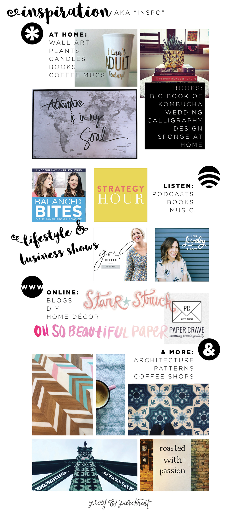Inspiration sources graphic