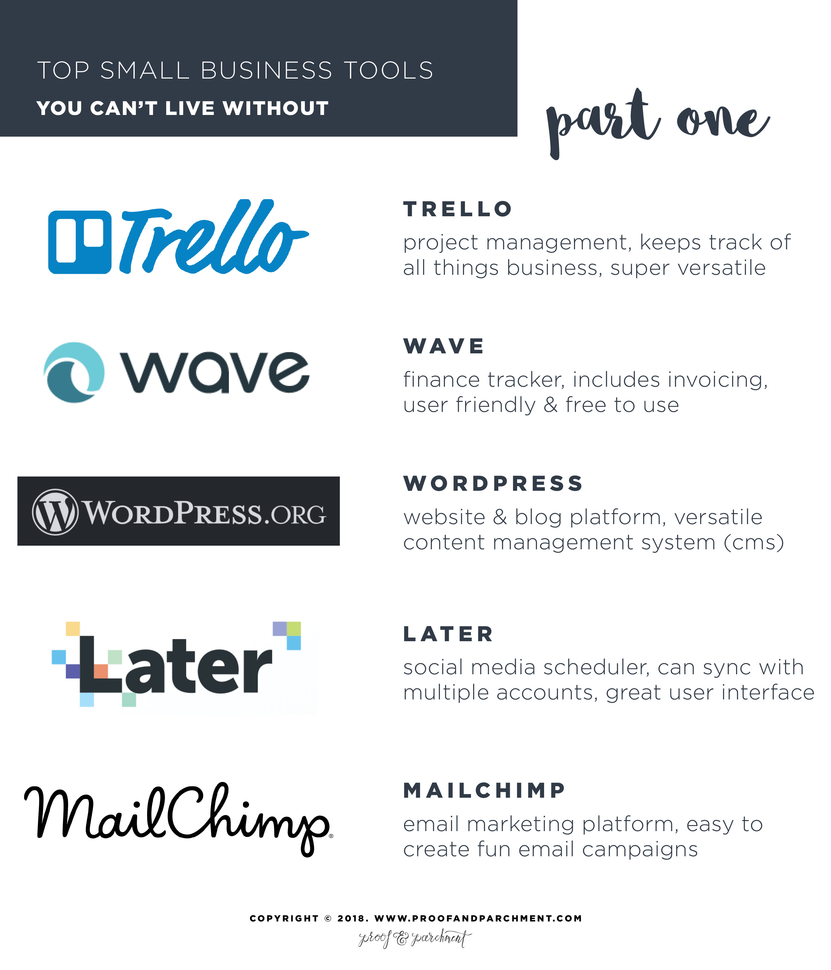 Top Small Business Tools You Can't Live Without Part One Infographic on Trello, Wave, WordPress, Later, MailChimp