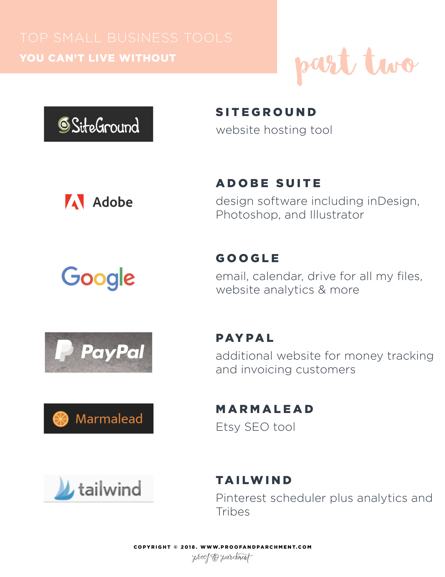 Top Small Business Tools You Can't Live Without Part Two: Graphic explaining all of the tools including SiteGround, Adobe, Google, PayPal, Marmalead, and Tailwind