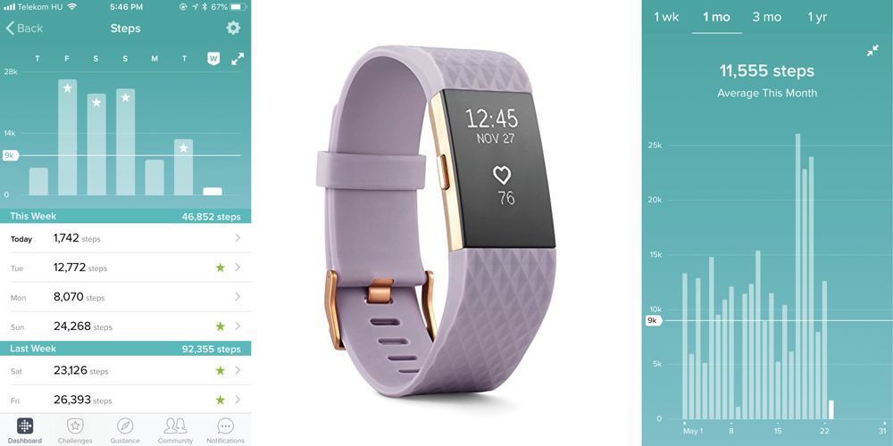 Non work things I'm loving: FitBit Charge 2