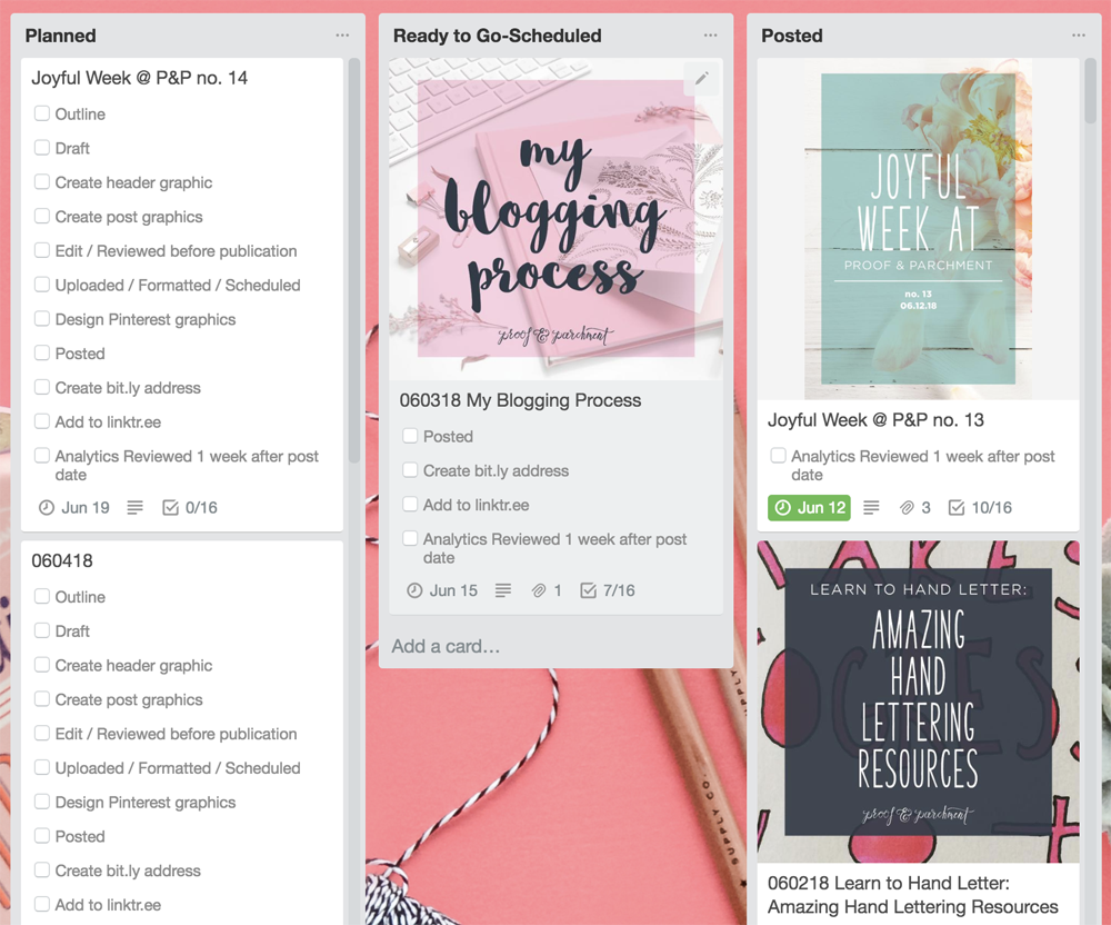 The Blogging Process at Proof and Parchment: Blog posts organized in Trello