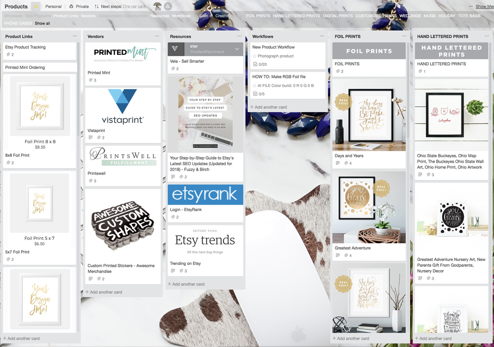 How to Organize Etsy with Trello: Etsy Product Board
