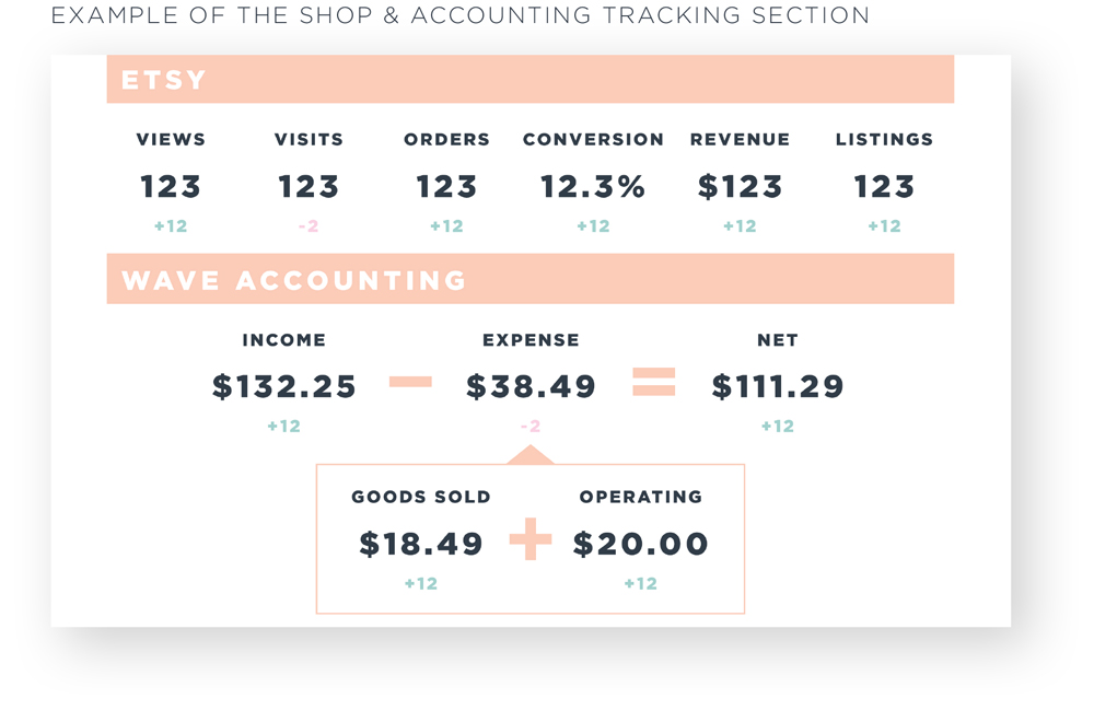 How To Track Your Business: Monthly Worksheet The Shop & Accounting Example