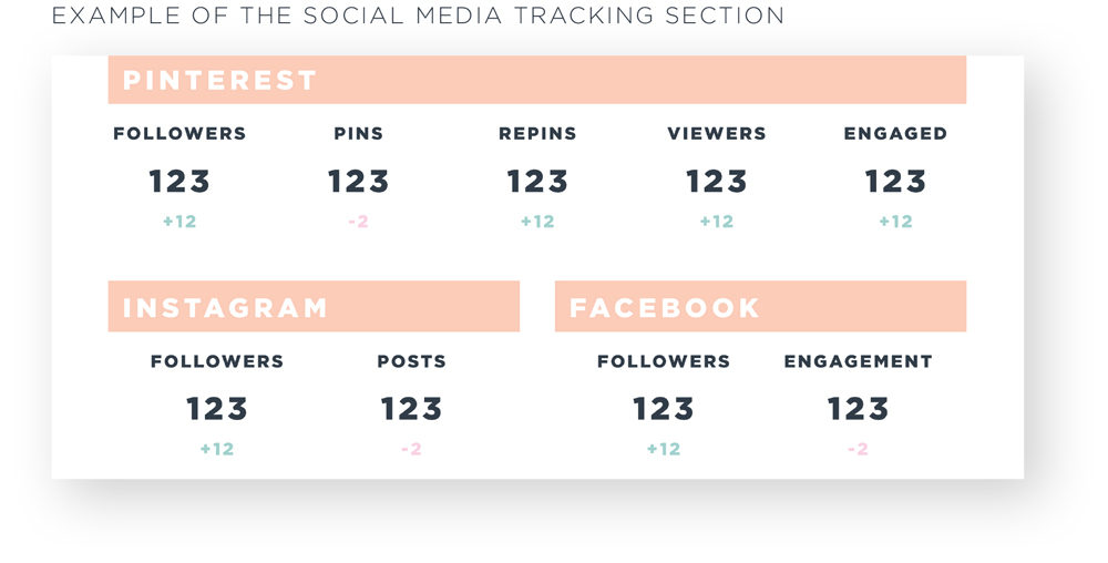 How To Track Your Business: Monthly Worksheet The Social Media Example