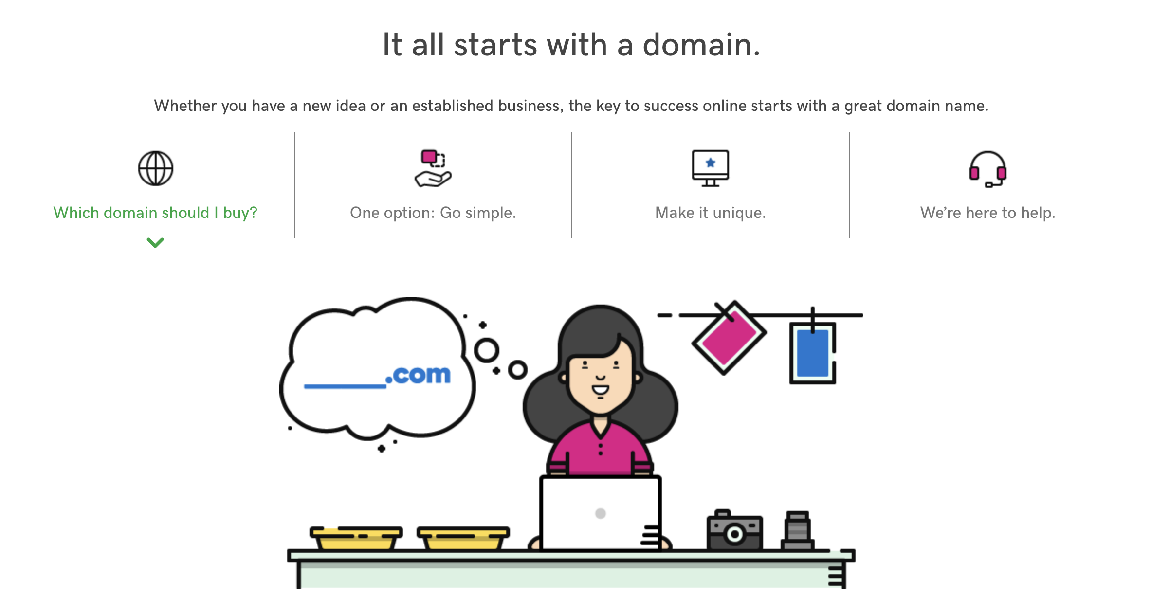 Step by step guide to create your own website: GoDaddy domain names